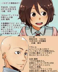 Baka Kawaii Onnanoko wa Kawaii to Omoimasen ka?